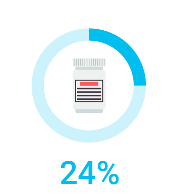 24-percent-1