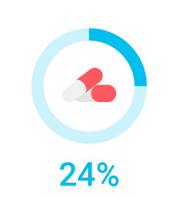 24-percent
