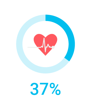 37-percent