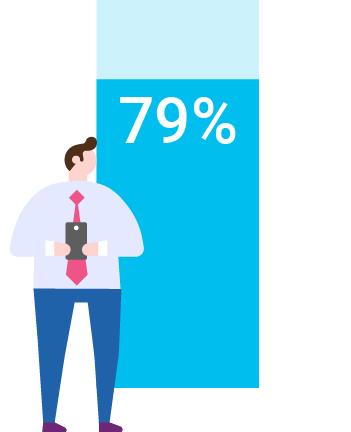79-percent